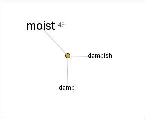 moist.jpg